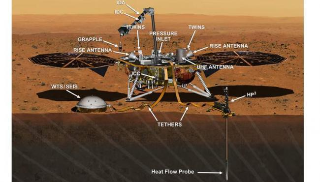 NASA calls off its 2016 InSight Mission to Mars