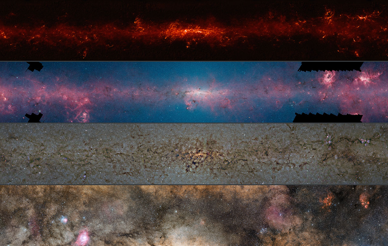 This comparison shows the central regions of the Milky Way observed at different wavelengths. Via ESO