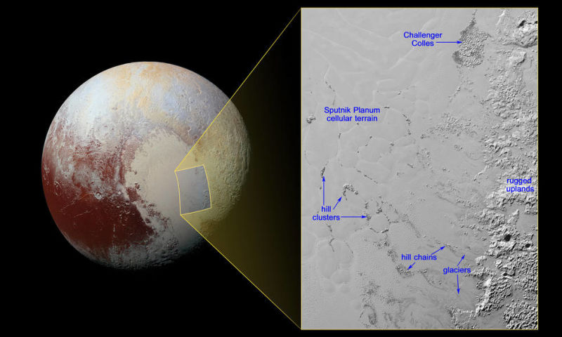 """Hills of water ice on Pluto 'float' in a sea of frozen nitrogen and move over time like icebergs in Earth's Arctic Ocean—another example of Pluto's fascinating geological activity."" Image Credit: NASA/JHUAPL/SwRI"