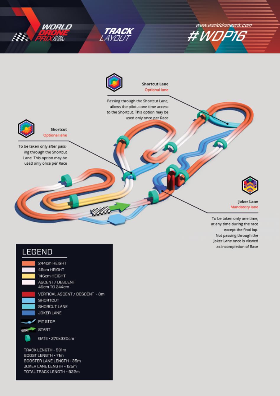 Track layout for the World Drone Prix in Dubai. Credit: worlddroneprix.com