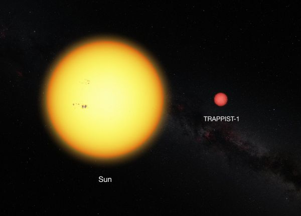 Comparison of the sizes of the Sun and the ultracool red dwarf TRAPPIST-1. Credit: ESO