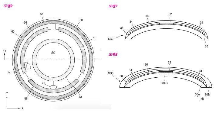 Patent diagrams for Samsung's smart contact lenses. Credit: SAMSUNG/KOREA INTELLECTUAL PROPERTY RIGHT SERVICE (KIPRIS)