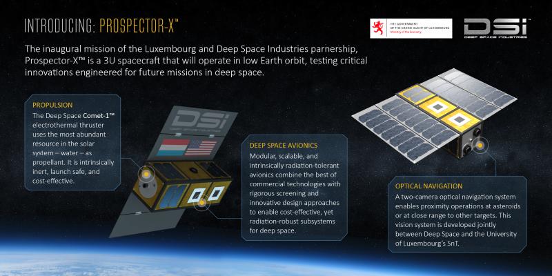 Image: Deep Space Industries