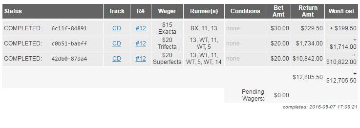 Louis Rosnberg's winning betting slip for the Kentucky Derby. Credit: LOUIS ROSNBERG