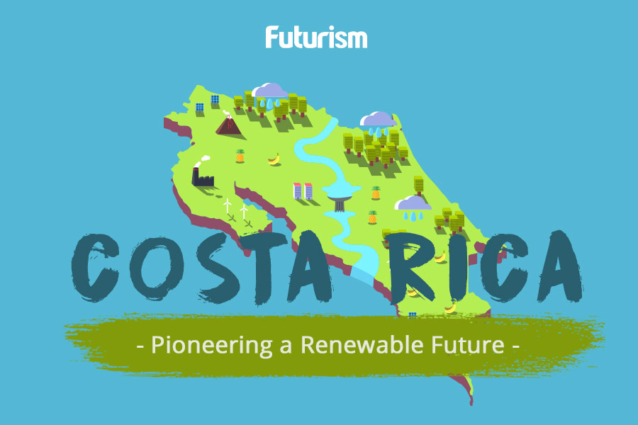 Costa Rica: Pioneering a Renewable Future [INFOGRAPHIC]
