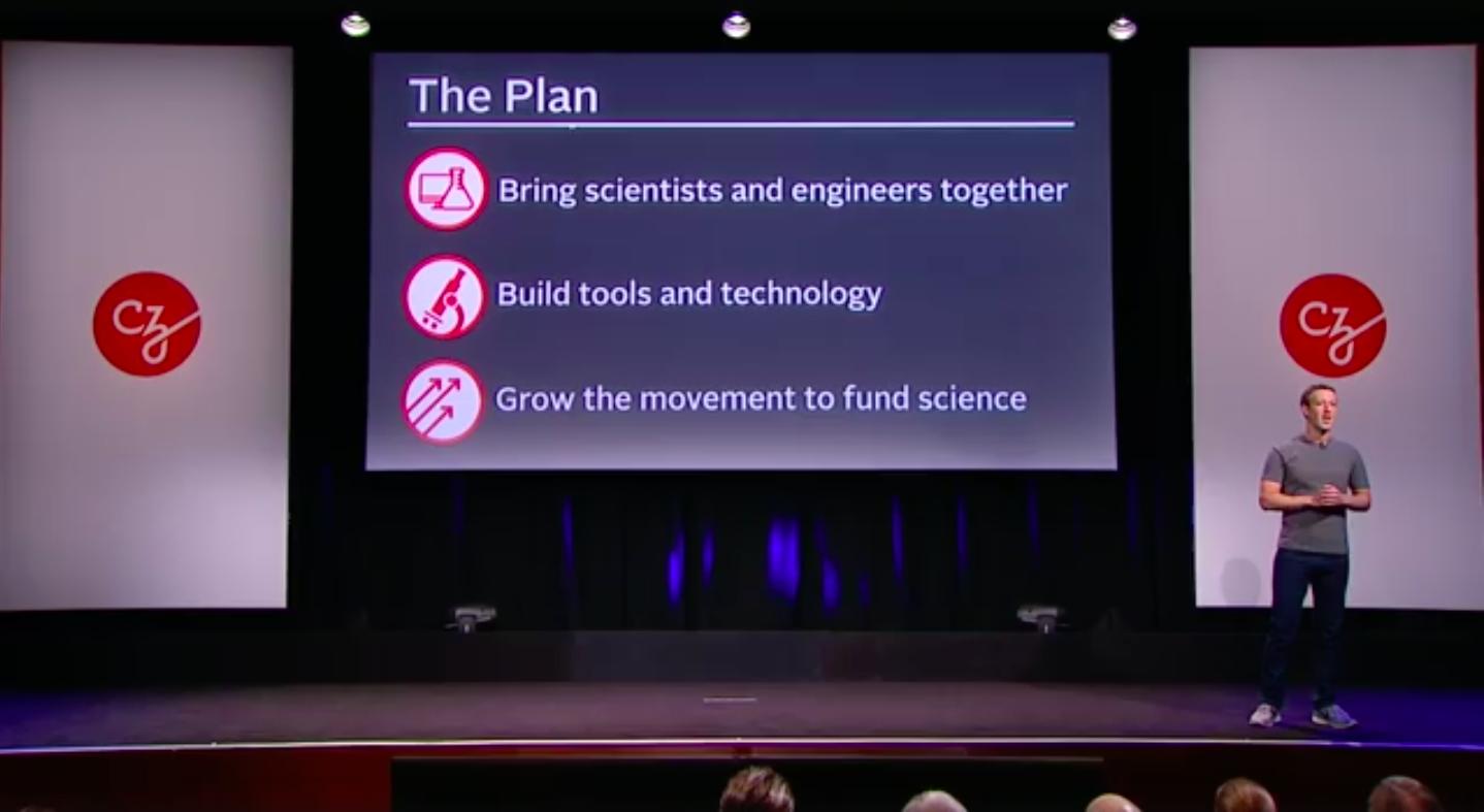 Credit: Chan Zuckerberg Initiative, screenshot