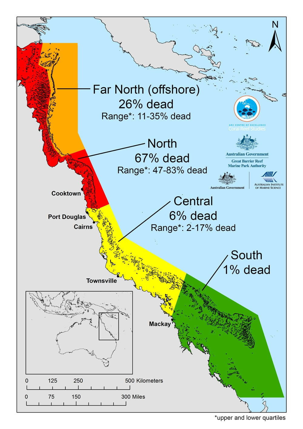The map, detailing coral loss on Great Barrier Reef, shows how mortality varies enormously from north to south. Credit: ARC Centre of Excellence for Coral Reef Studies