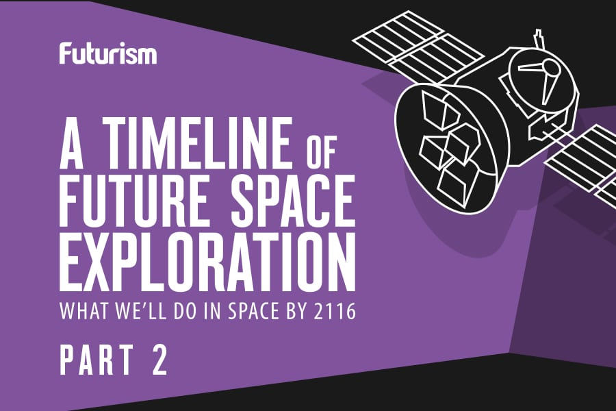 A Timeline of Future Space Exploration: Part 2 [INFOGRAPHIC]