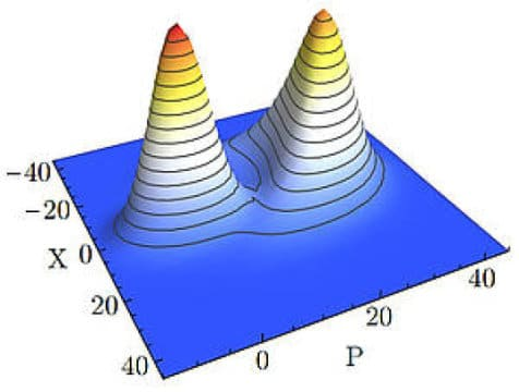 This is the probability distribution showing the equal likelihood for the cavity being transparent and opaque at the critical point. Credit: J. Fink
