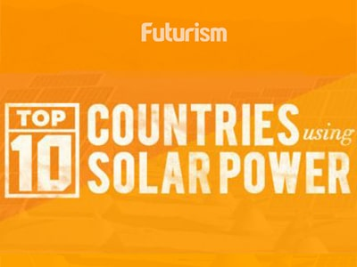 Countries using Solar Power
