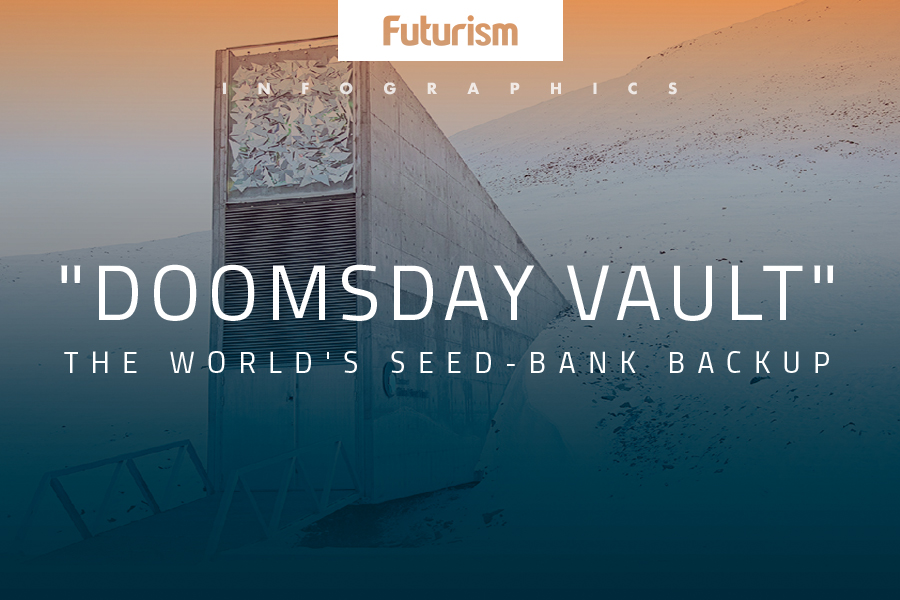 Doomsday Vault: The World's Seed Bank Backup