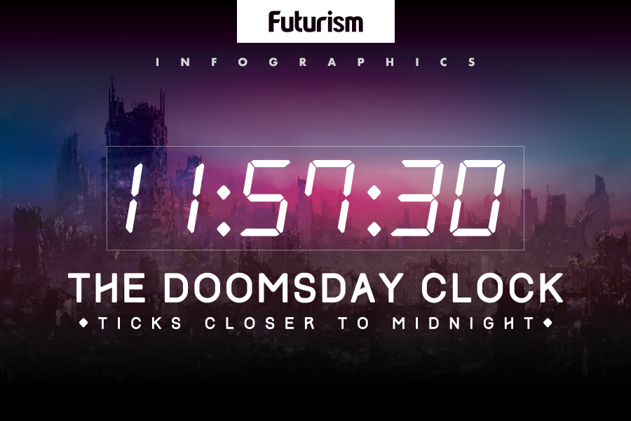 The Doomsday Clock Ticks Closer to Midnight