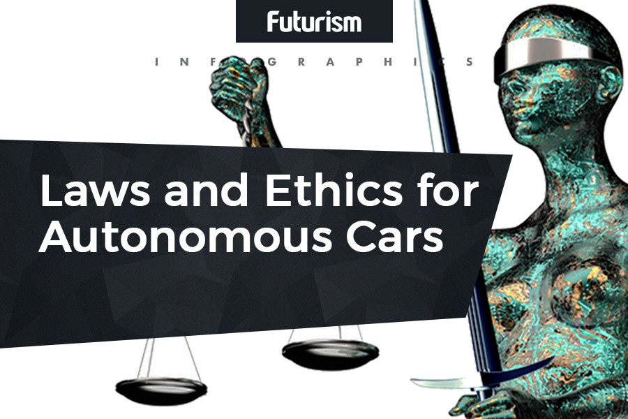 Laws and Ethics for Autonomous Cars