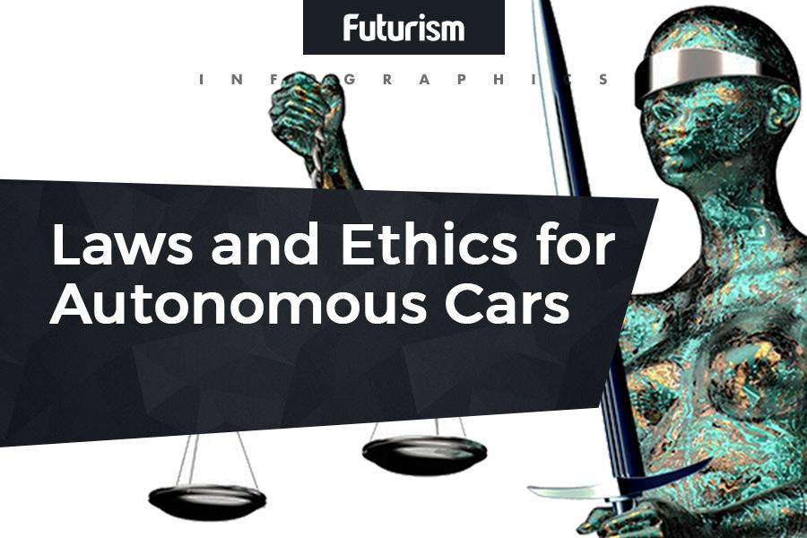 Laws and Ethics for Autonomous Cars