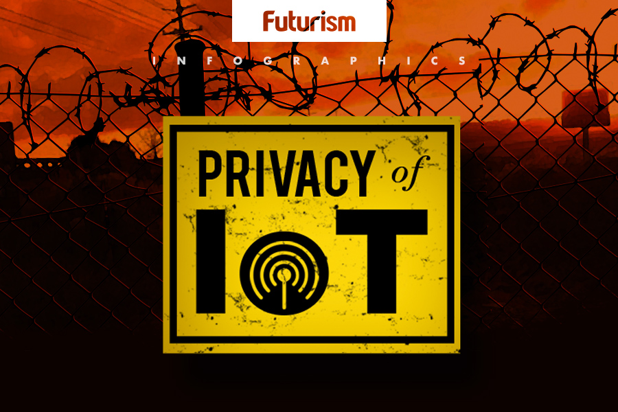 Privacy and the Internet of Things