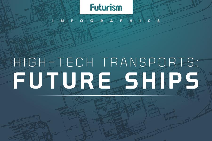 High Tech Transports: Future Ships