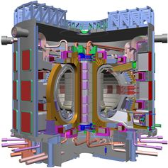 A look inside the ITER tokamak reactor. ITER