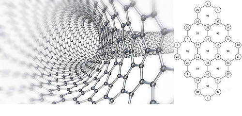 Graphene is a superconducting material. Image credit: Photopin
