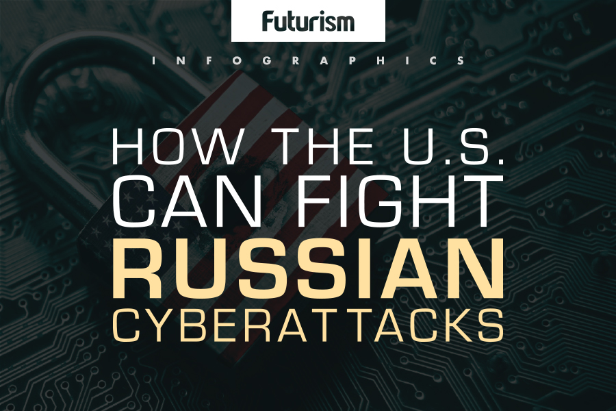 How the US Can Fight Russian Cyberattacks?