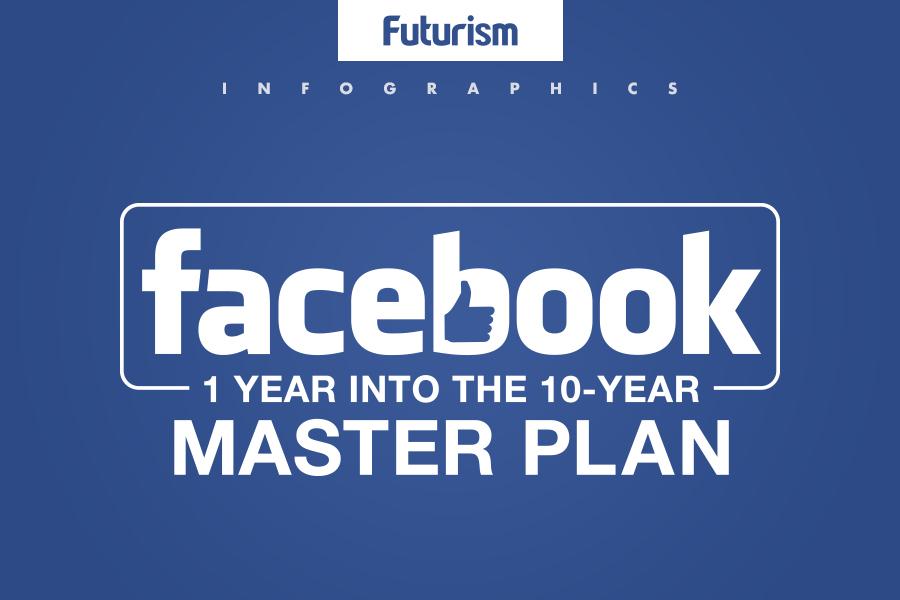 Facebook: 10-Year Master Plan