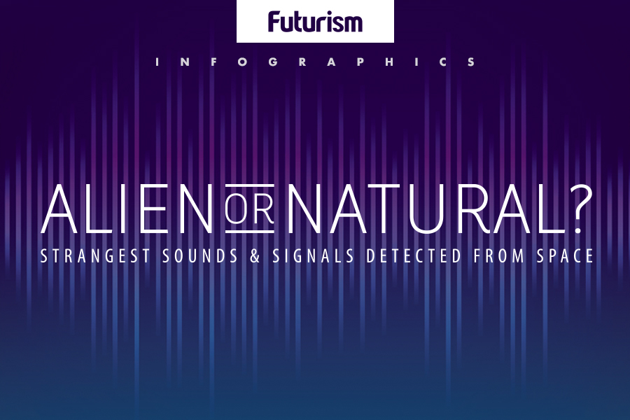 Alien or Natural: Strangest Sounds & Signals Detected from Space