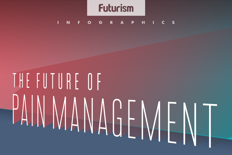 The Future of Pain Management