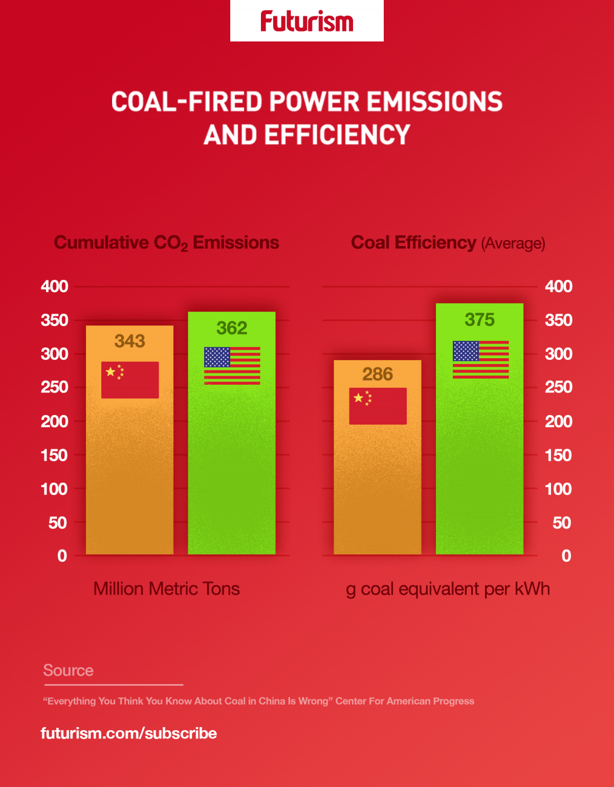 Report Confirms China's Position as a World Leader in the Fight Against Climate Change