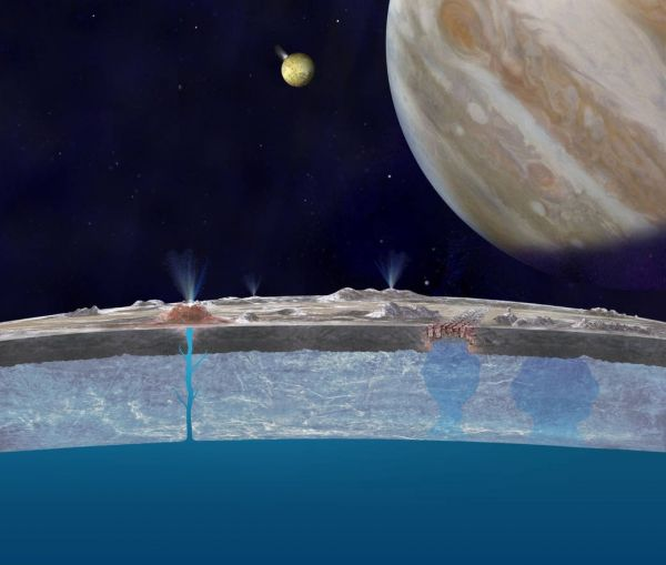 "NASA Plans To ""Listen"" to the Ice of Europa to Find out What's Beneath It"