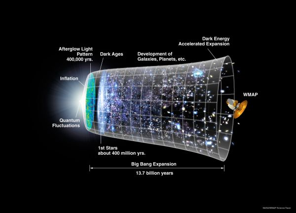 New Explanation for Dark Energy? Tiny Fluctuations of Time and Space.