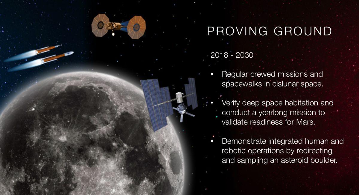 NASA's lunar stopover. Image credit: NASA