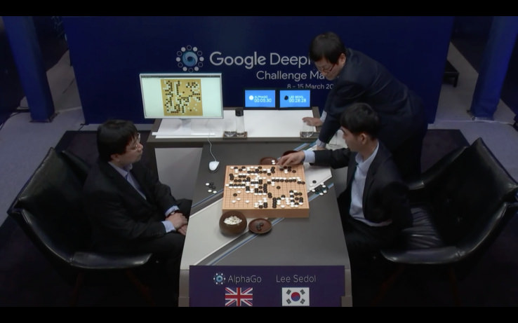 Google Has Started Adding Imagination to Its DeepMind AI