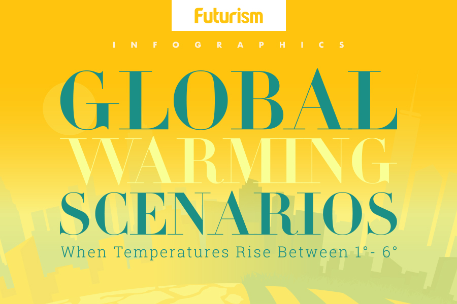 Global Warming Scenarios