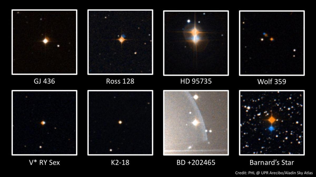 Image credit: Planetary Habitability Laboratory