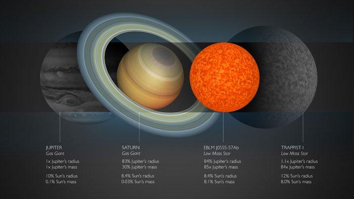 Image Credit: Alexander von Boetticher et al