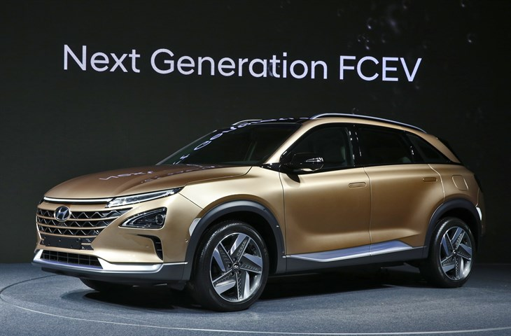 electric vehicles evs hyundai clean energy