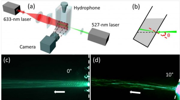 laser streaming lasers lab-on-a-chip optofluidics