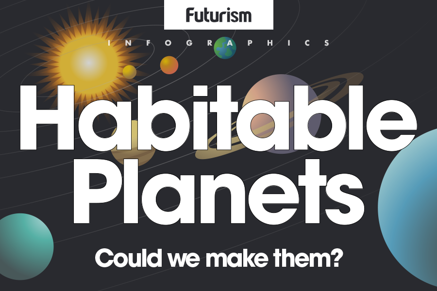 Can We Make Planets Habitable?