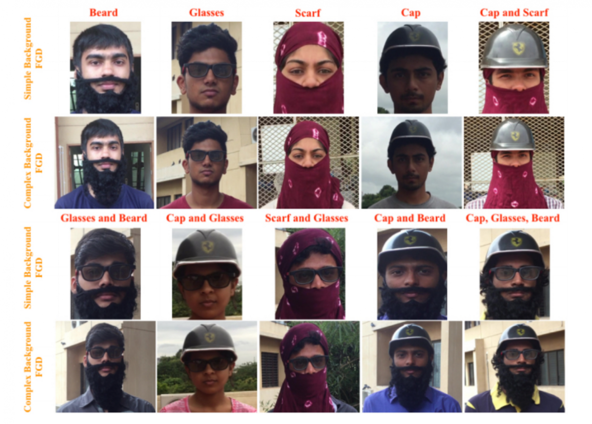 Sample images of faces with disguises and varying backgrounds used by the researchers. Singh et al, 2017 https://arxiv.org/pdf/1708.09317.pdf