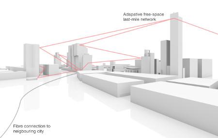 fiber optics photons internet wireless network