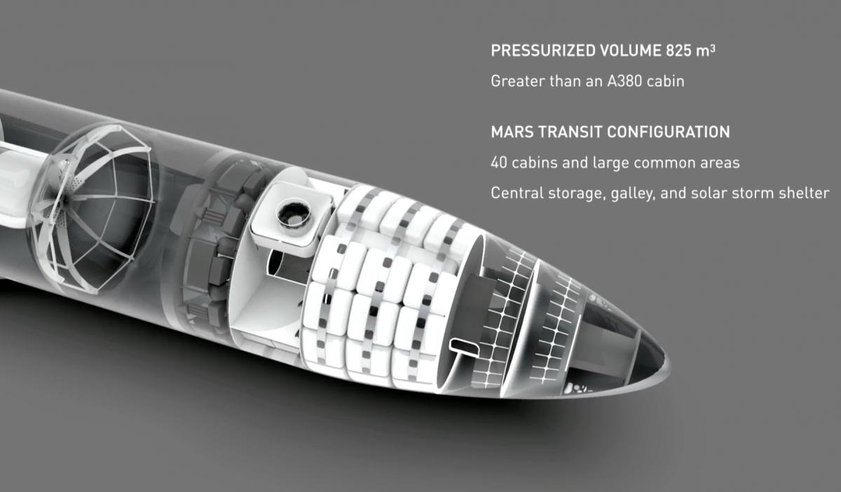 Image credit: SpaceX, screenshot