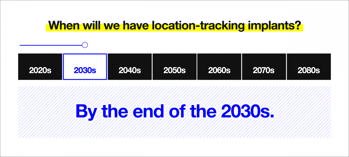 Here's When We'll Have a Location-Tracking Implant from