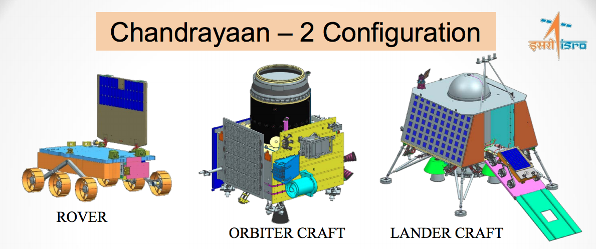 The three craft that will be a part of the upcoming lunar launch. Image Credit: ISRO