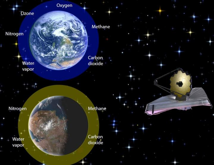 extraterrestrial life alien life james webb space telescope biosignatures