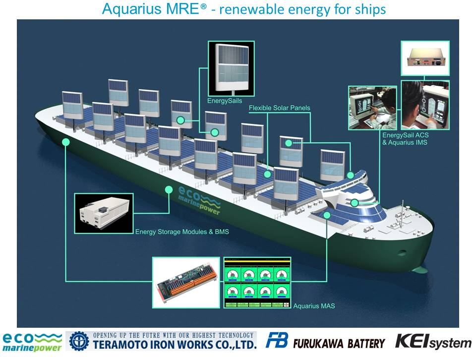 Concept image of a ship outfitted with the Aquarius MRE system. Image Credit: Eco Marine Power