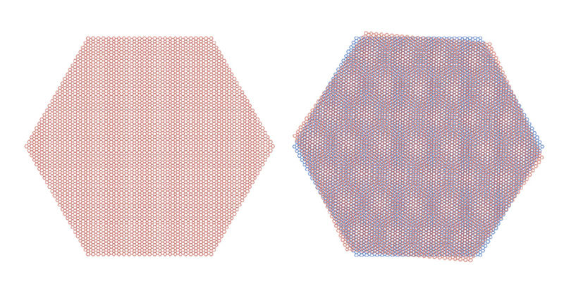 Two layers of graphene, twisted at an angle of 1.1º (right) show superconducting properties. Image Credit: MIT researchers