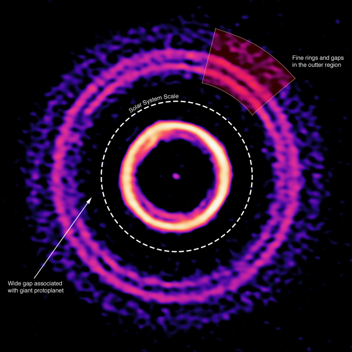 The inward migration of a recently formed exoplanet is causing never-before-seen structures to form in its host star's protoplanetary disk.