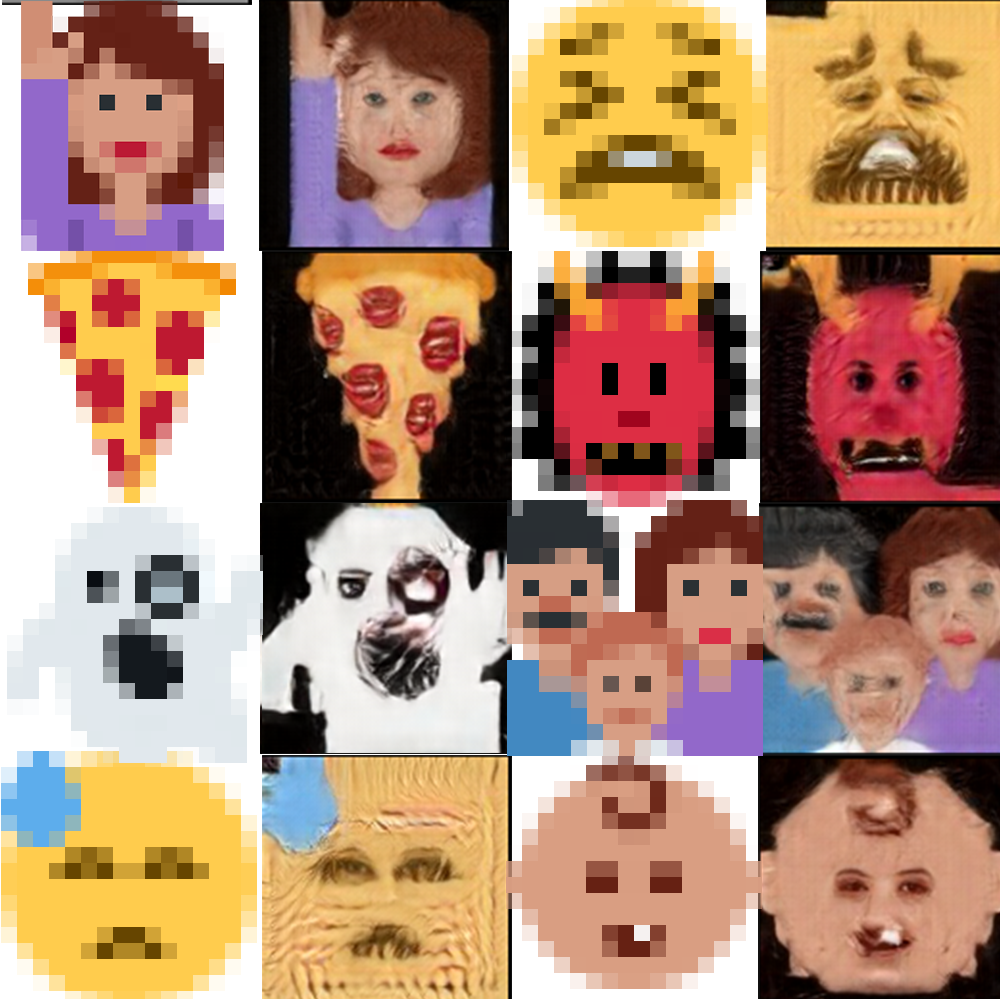 AI-generated emojis